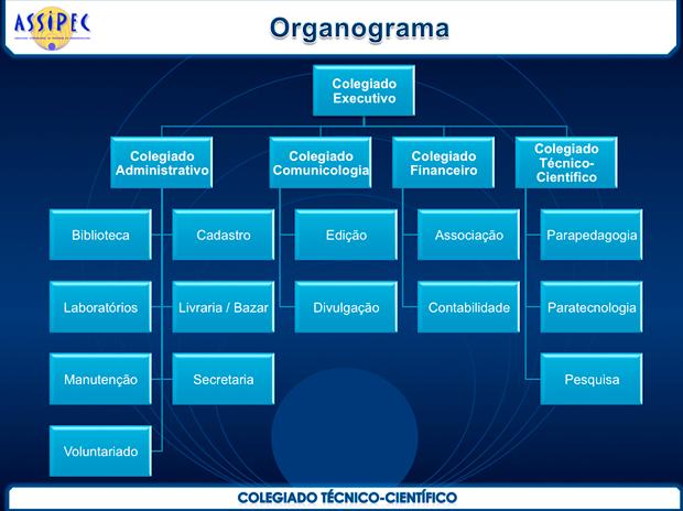 assipec_organograma